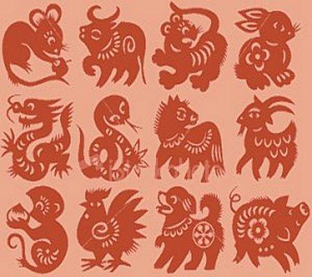 хороскоп от Персия