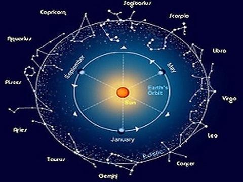 sedmichen-horoskop