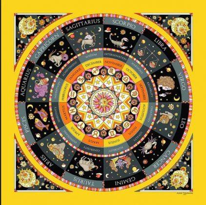 Всяка зодия има своя управляваща планета и число на късмета