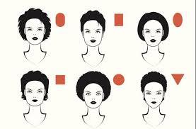 Формата на лицето издава много черти от характера