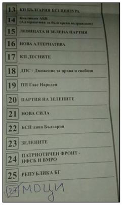 Куриозен надпис от фен на Моци се появи на изборна бюлетина.