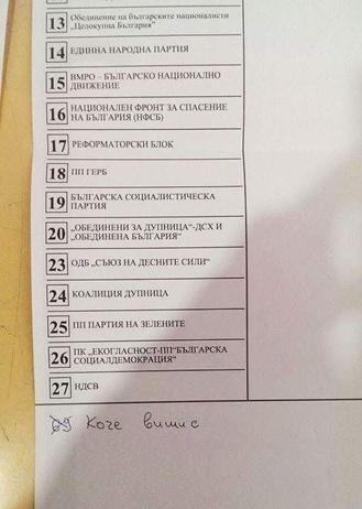 Коче вишис е следващият куриоз написан върху изборна бюлетина.