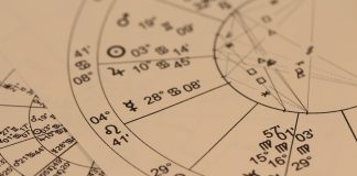 африкански хороскоп