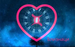 Любовный гороскоп близнецы на 2017 год - топ-новости - актуальные новости