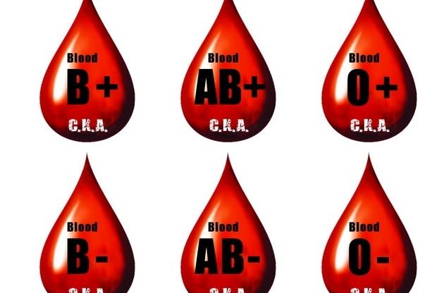 кръвните групи