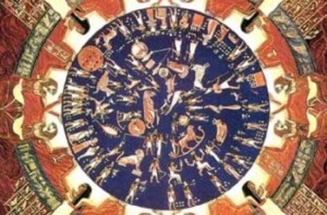индианският хороскоп