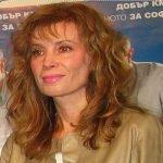 Диляна Грозданова