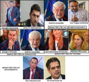 министри
